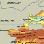 Таджикистан (карта, Ходжент, Ура-Тюбе)