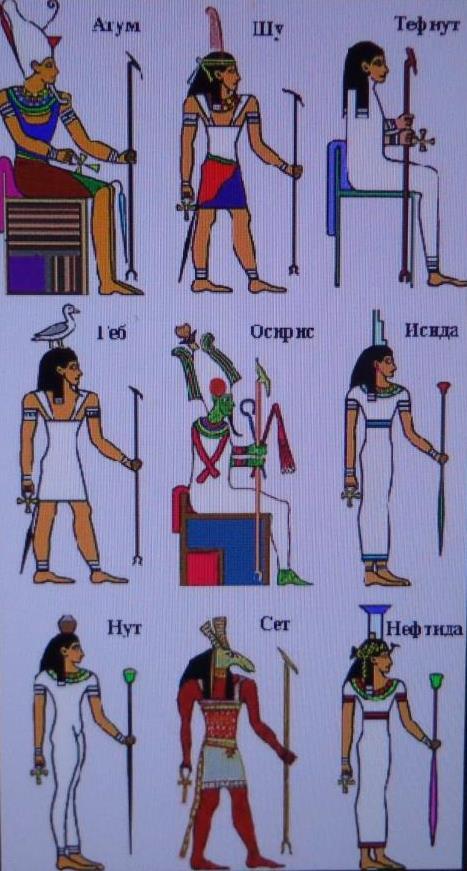 Гелиопольская эннеада или Великая девятка Богов